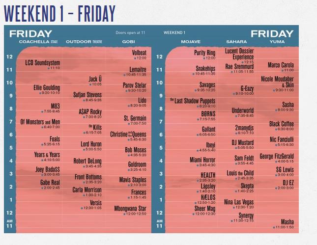 2016 Coachella festival